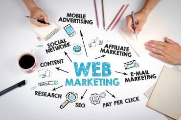 Comunicazione digitale e marketing
