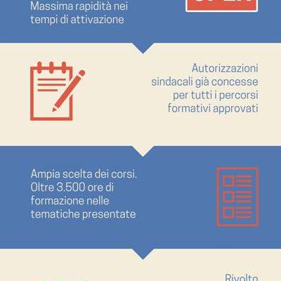 Avviso 1 Infografica
